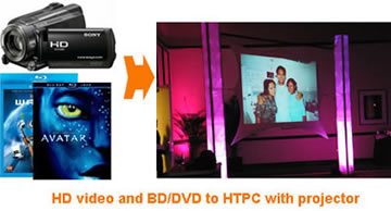 Enjoy HD Video/ Blu-ray with HTPC / Projector, HD BDDVD HTPC Projector