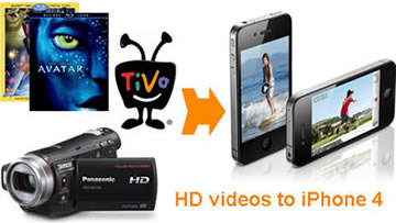 Play HD Video/BD/DVD movie on iPhone 4, Video BDDVD iPhone 4