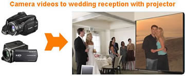 Present Wedding Video with LCD Projector, Wedding Reception Projector