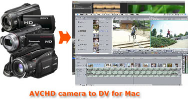 Convert MTS/M2TS to Apple DV, AVCHD Camera DV Mac