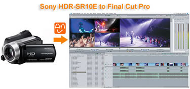 Edit Sony HDR-SR10E MTS in FCE, Sony HDDR-SR10E FCP