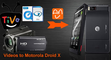 Convert/Mount Video to Motorola DroidX, Convert Video Moto Droid x
