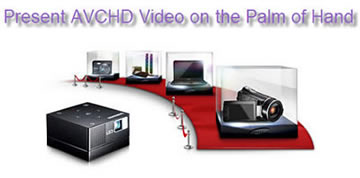 Play AVCHD to Samsung SP-H03 Pico Projector, Samsung Sph03 Pico Projector AVCHD