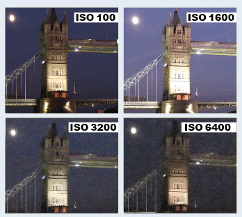 ISO Scale Image Noise