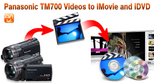 TM700 Videos to iMovie iDVD