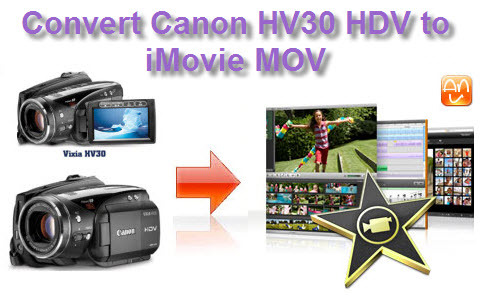 Edit Canon HV30 HDV iMovie Mac