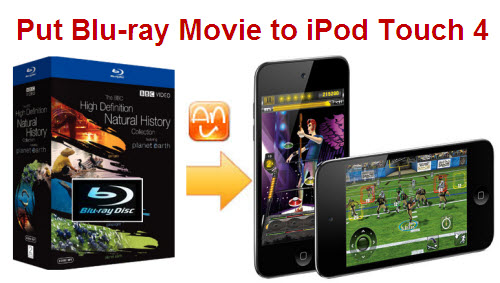Put Blu-ray to ipod Touch4