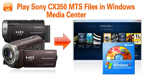 How to Play and Convert Sony AVCHD Files