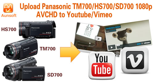 1080p AVCHD to Youtube