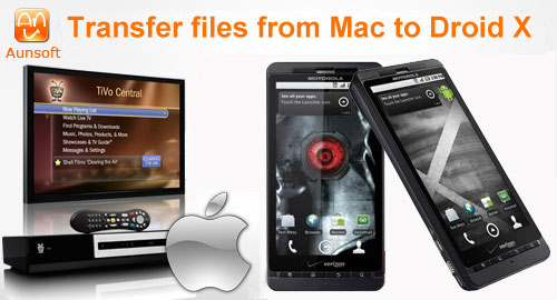 how to play avi and mkv files on mac