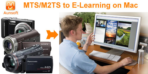 Camcorder MTS e-learning Mac
