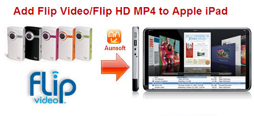 how to add videos to ipad