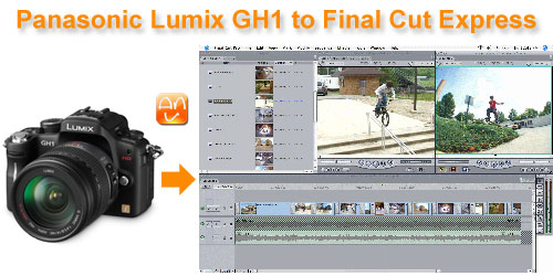 lumix gh1 video final cut
