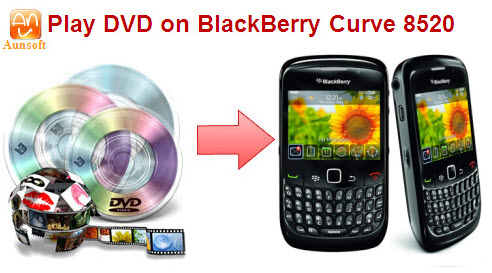 free download blackberry software for curve 8520