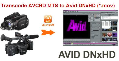 Convert/Import/Transcode Sony CX550V AVCHD to Avid DNxHD for Avid