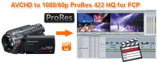 hs700 1080 60 prores 422 hq
