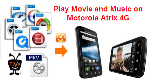 motorola atrix 4g movie play