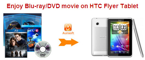 blu ray dvd htc flyer