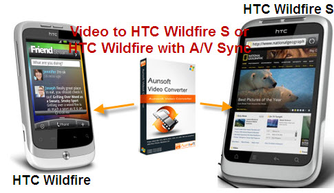 htc sync for wildfire s free download