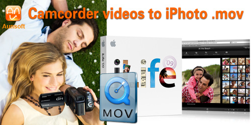 camcorder videos iphoto mac