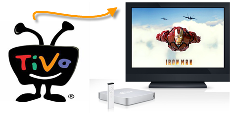 Convert TiVo to Apple TV on Mac, Tivo to Apple TV