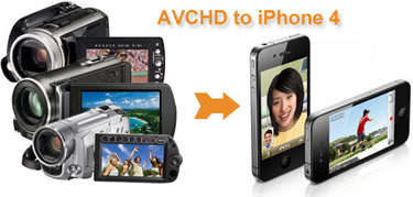 Convert AVCHD MTS/M2TS to iPhone 4, AVCHD Camcords iPhone4