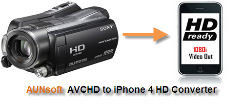 Sony HDR-SR12E Video to iPad/iPhone4, Sony HDR3