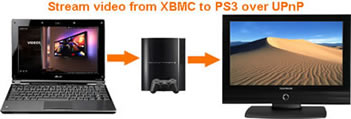 Stream M2TS to PS3 with XBMC via UPnP, Stream M2TS PS3 XBMC