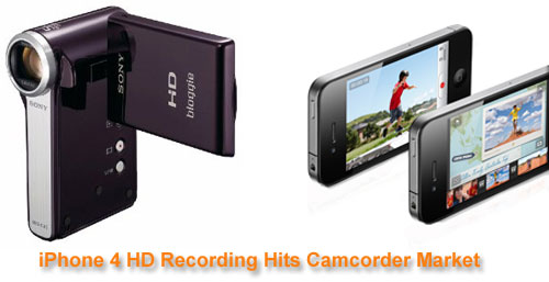 Sony Recording Device Video Recording Device