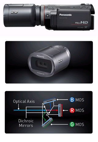 All about the new Panasonic HDC-SDT750 High Definition 3D Camcorder
